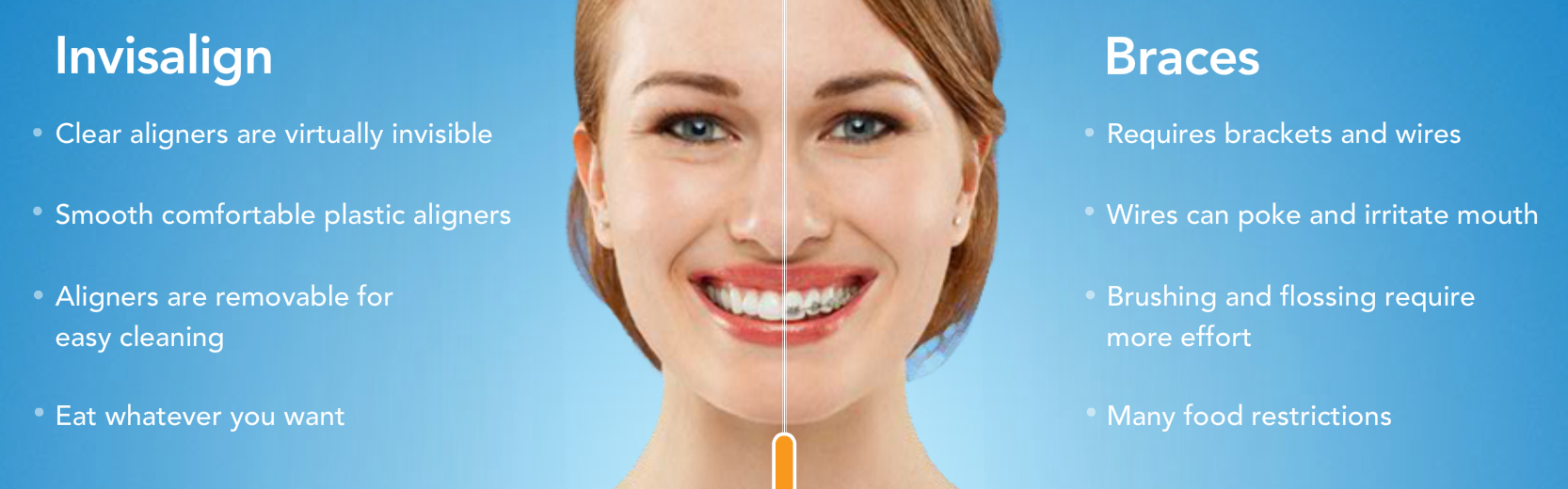 straighten teeth with Invisalign with a Grand Rapids dentist in Comstock Park